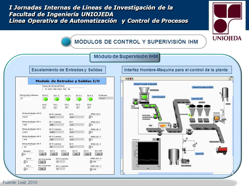 Módulo de Supervisión IHM