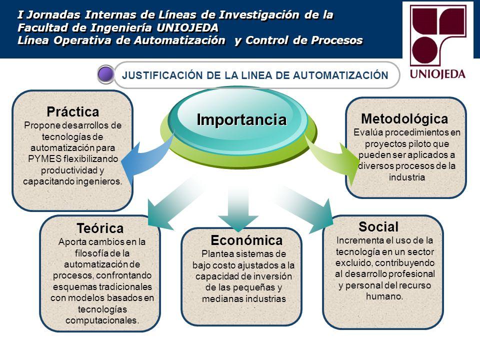 Importancia Práctica Metodológica Teórica Social Económica