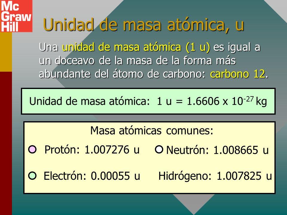 Unidad de masa atómica, u