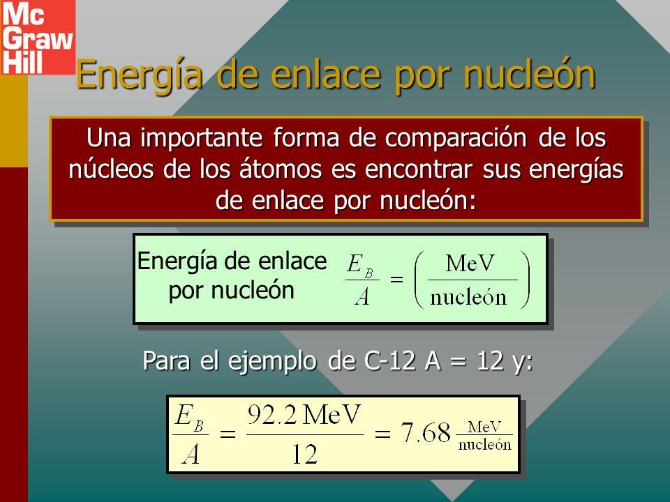 Energía de enlace por nucleón