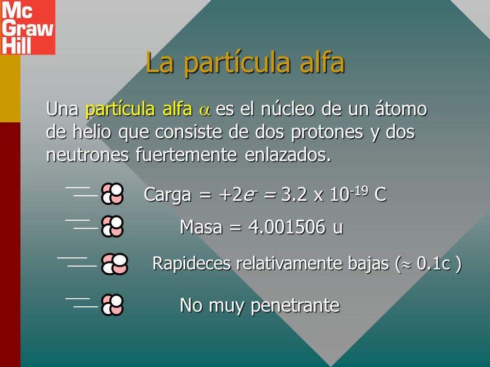 La partícula alfa Una partícula alfa a es el núcleo de un átomo de helio que consiste de dos protones y dos neutrones fuertemente enlazados.