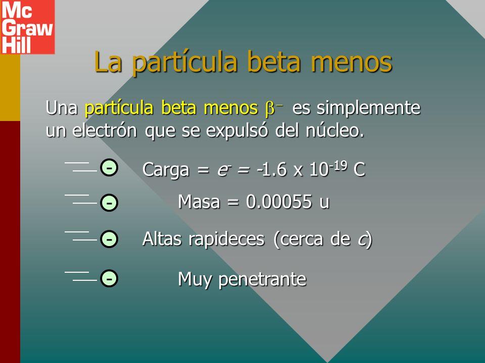 La partícula beta menos