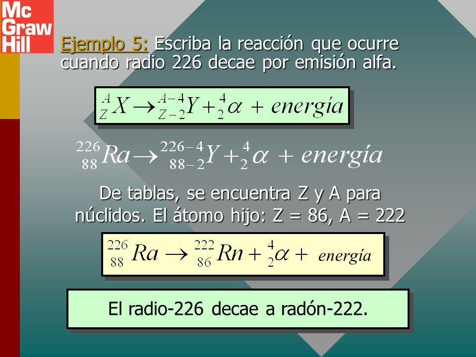 El radio-226 decae a radón-222.