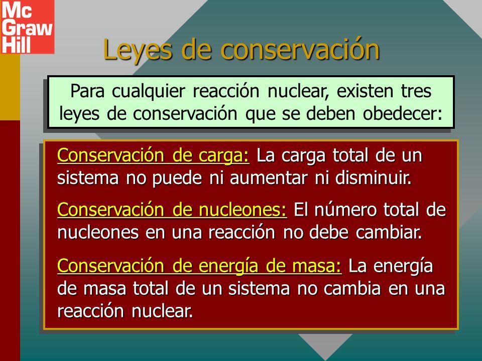 Leyes de conservación Para cualquier reacción nuclear, existen tres leyes de conservación que se deben obedecer: