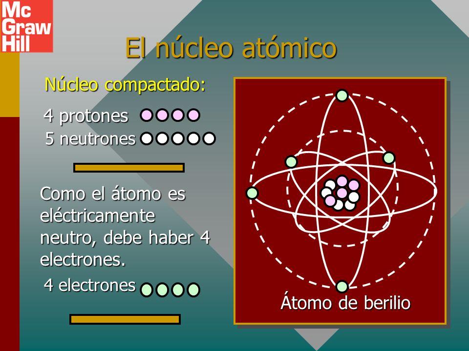 El núcleo atómico Núcleo compactado: 4 protones