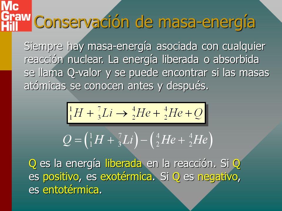 Conservación de masa-energía