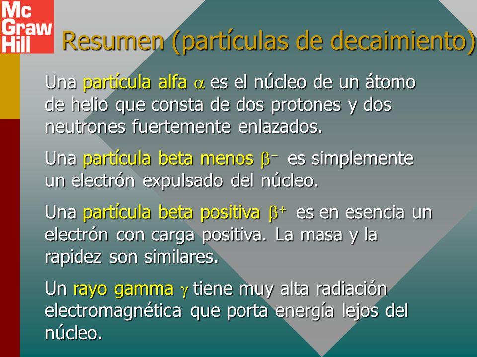 Resumen (partículas de decaimiento)