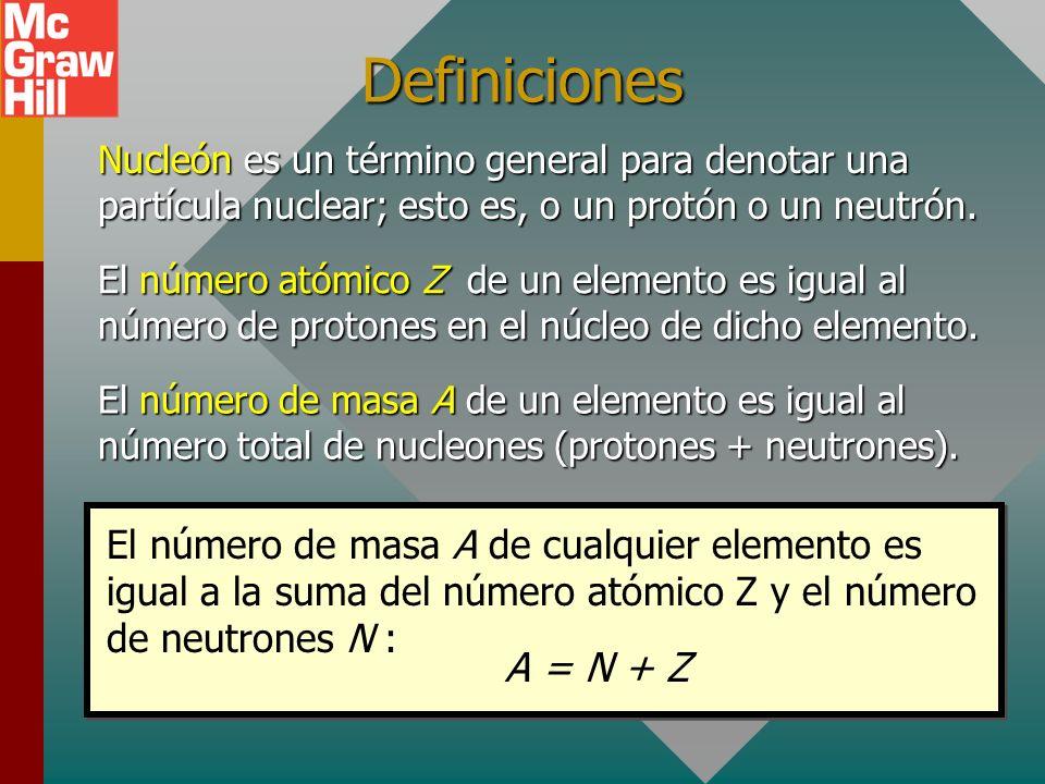 Definiciones Nucleón es un término general para denotar una partícula nuclear; esto es, o un protón o un neutrón.