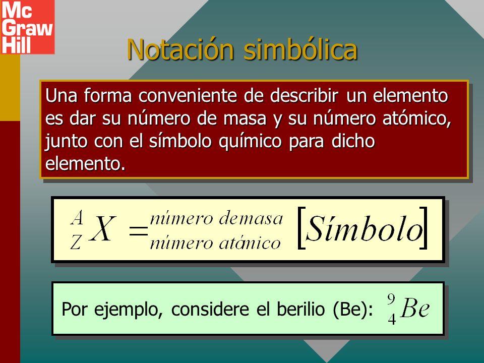 Por ejemplo, considere el berilio (Be):