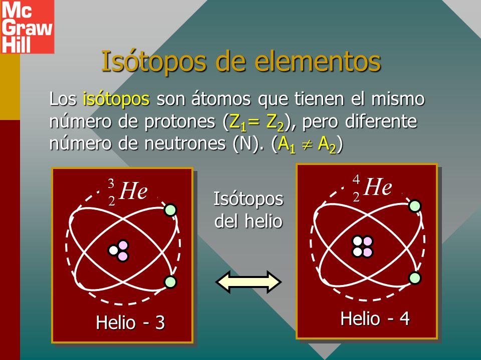Isótopos de elementos Los isótopos son átomos que tienen el mismo número de protones (Z1= Z2), pero diferente número de neutrones (N). (A1  A2)