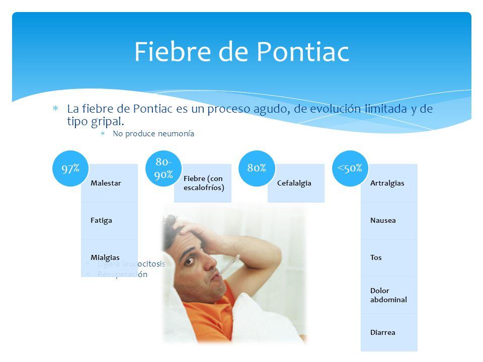Fiebre de Pontiac La fiebre de Pontiac es un proceso agudo, de evolución limitada y de tipo gripal.
