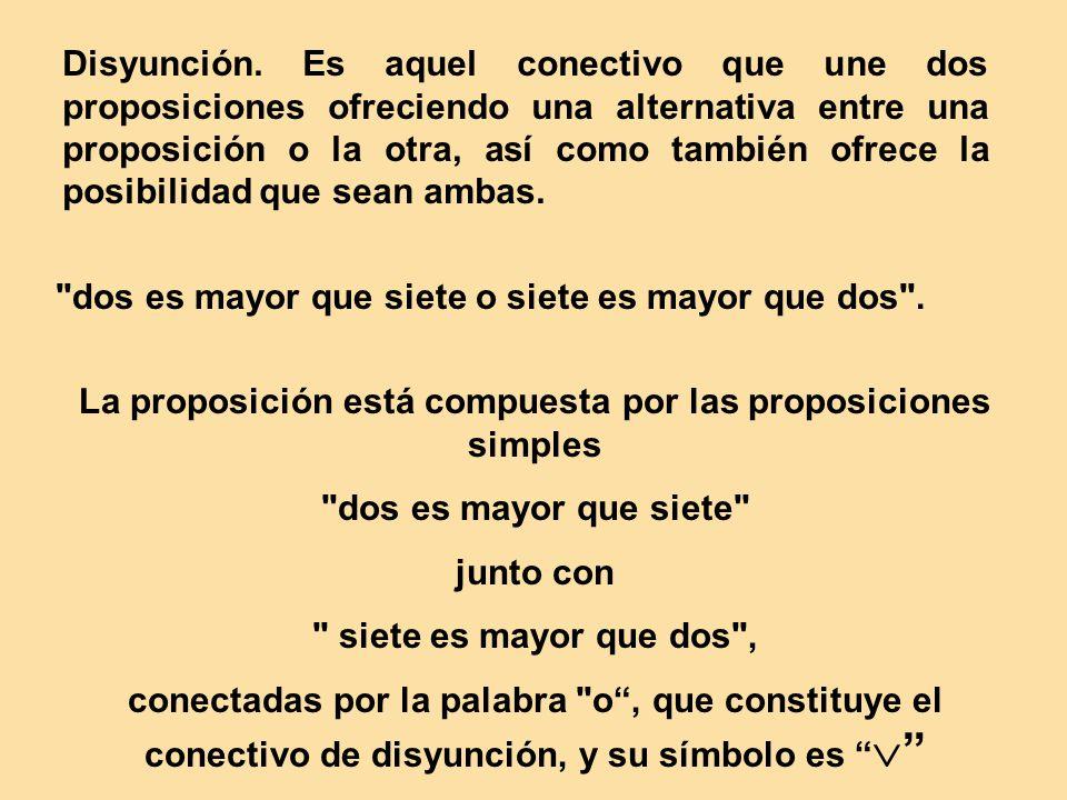 La proposición está compuesta por las proposiciones simples