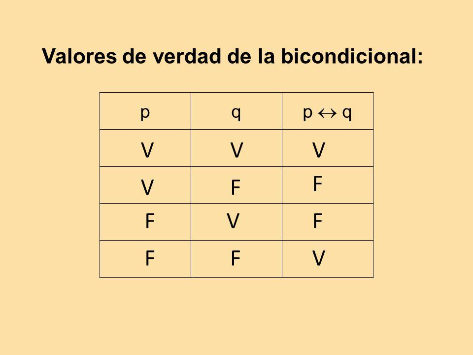 V V V F V F F V F F F V Valores de verdad de la bicondicional: p q