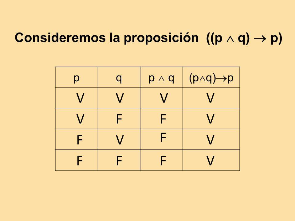 Consideremos la proposición ((p  q)  p)