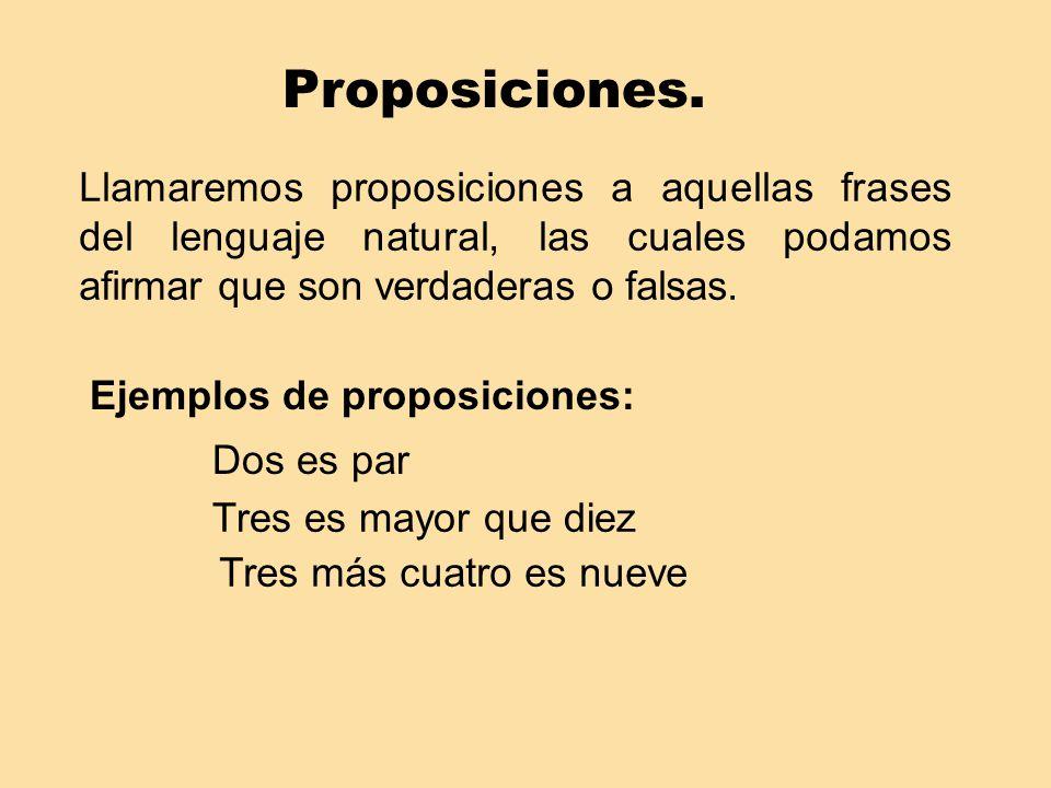 Proposiciones. Llamaremos proposiciones a aquellas frases del lenguaje natural, las cuales podamos afirmar que son verdaderas o falsas.