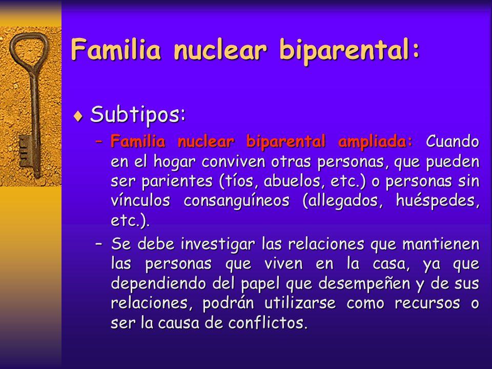 Familia nuclear biparental: