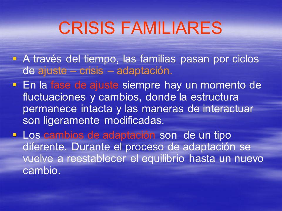 CRISIS FAMILIARES A través del tiempo, las familias pasan por ciclos de ajuste – crisis – adaptación.