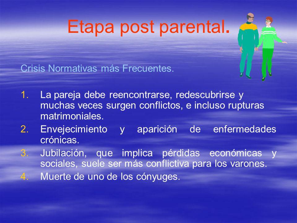 Etapa post parental. Crisis Normativas más Frecuentes.
