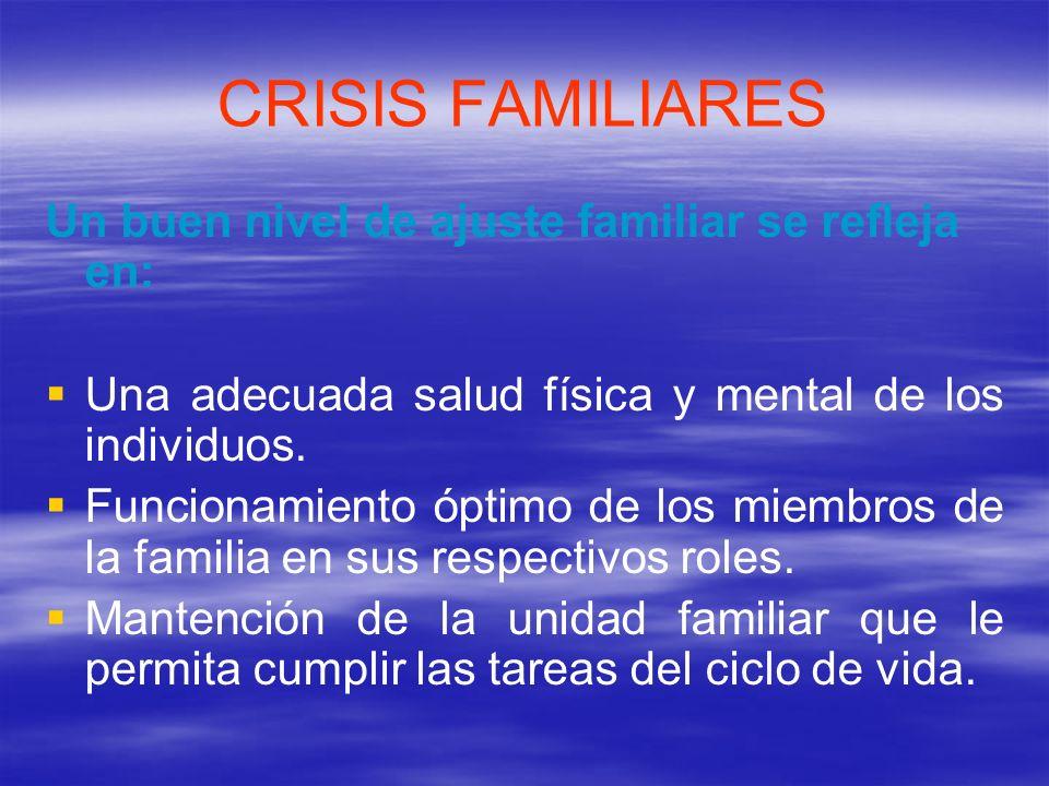 CRISIS FAMILIARES Un buen nivel de ajuste familiar se refleja en: