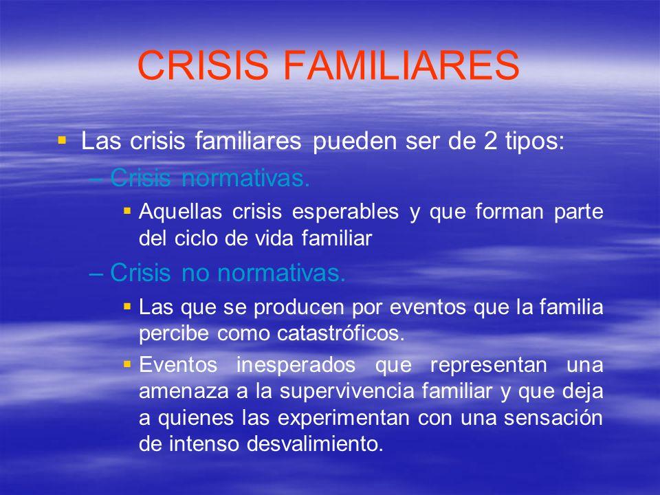 CRISIS FAMILIARES Las crisis familiares pueden ser de 2 tipos: