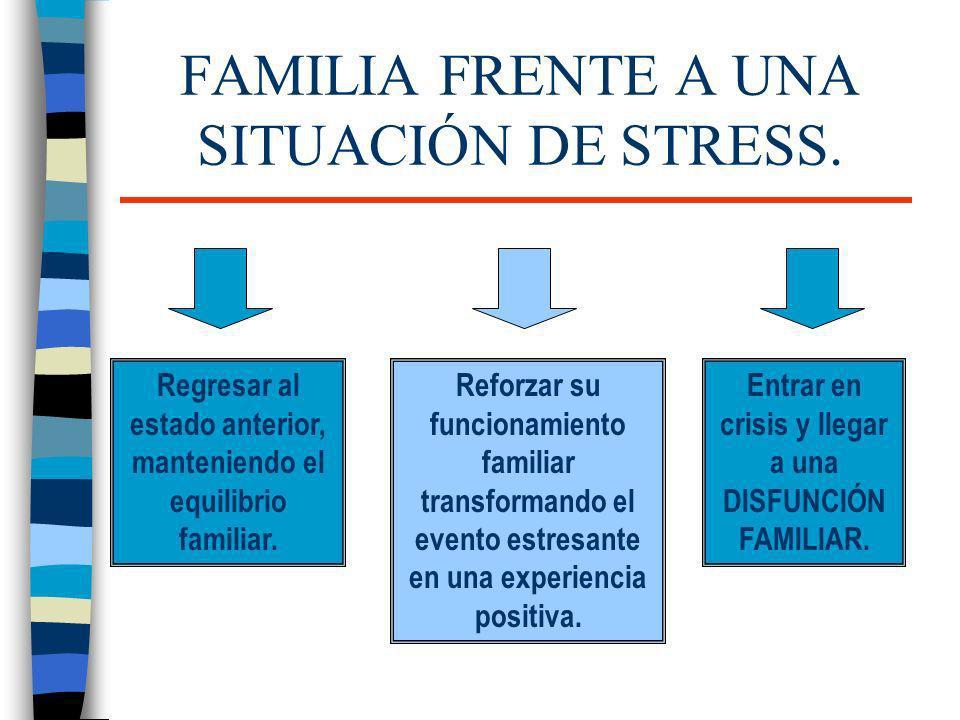 FAMILIA FRENTE A UNA SITUACIÓN DE STRESS.