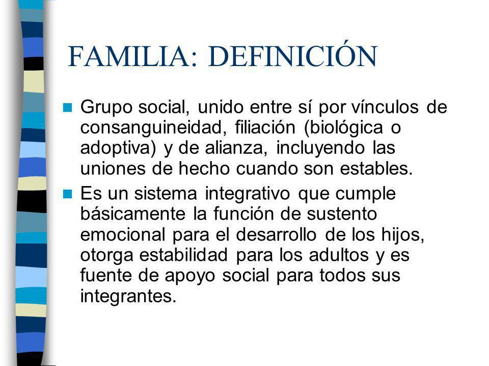 FAMILIA: DEFINICIÓN