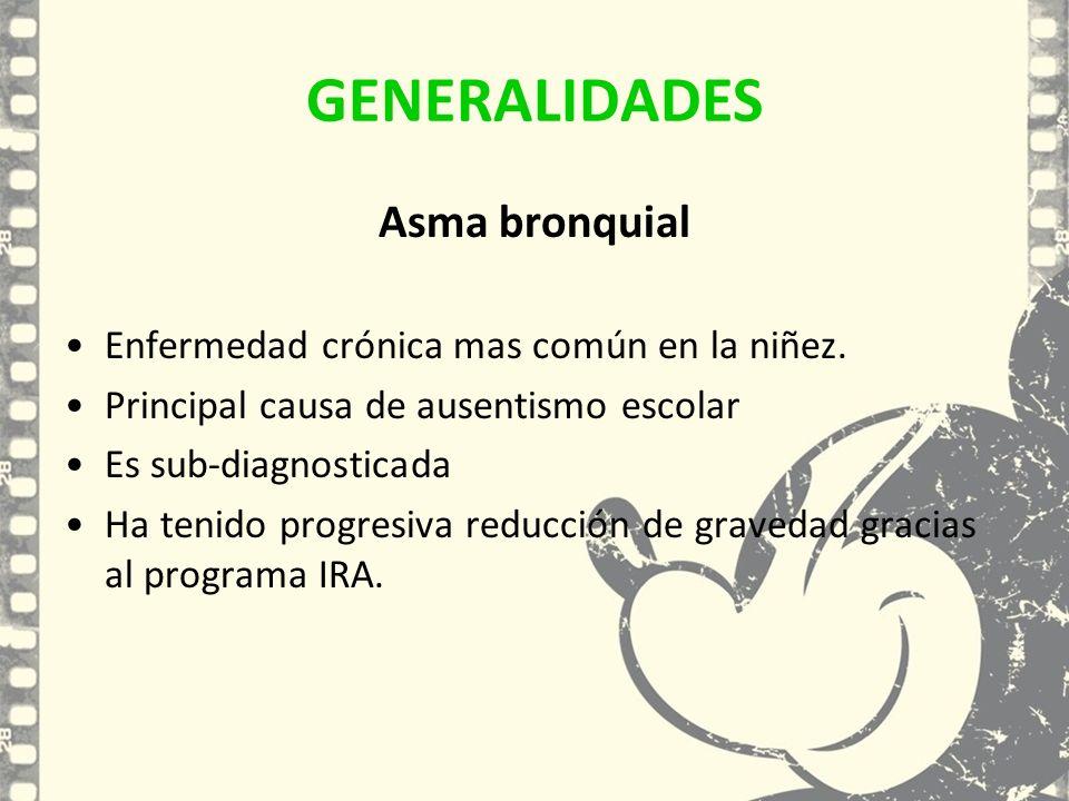 GENERALIDADES Asma bronquial Enfermedad crónica mas común en la niñez.