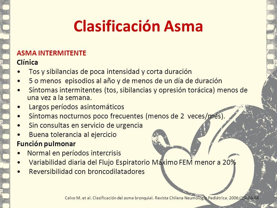 Clasificación Asma ASMA INTERMITENTE Clínica