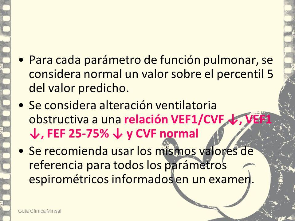 Para cada parámetro de función pulmonar, se considera normal un valor sobre el percentil 5 del valor predicho.