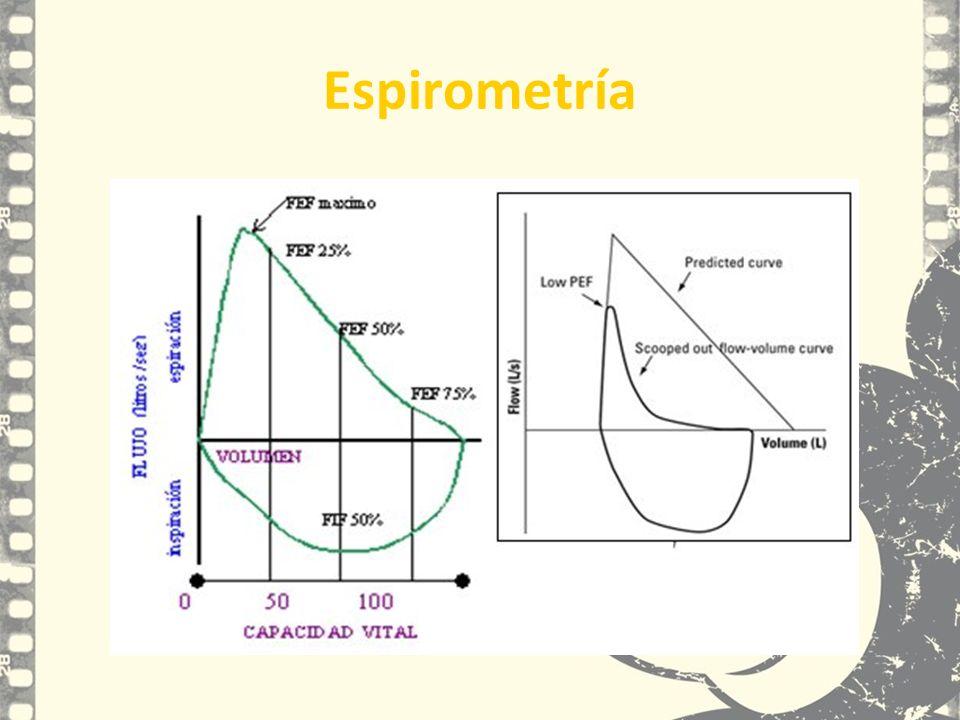 Espirometría Paciente tiene disminuido la curva flujo volumen en 25-75% Capacidad vital forzada. Esta maniobra permite medir volúmenes en el.