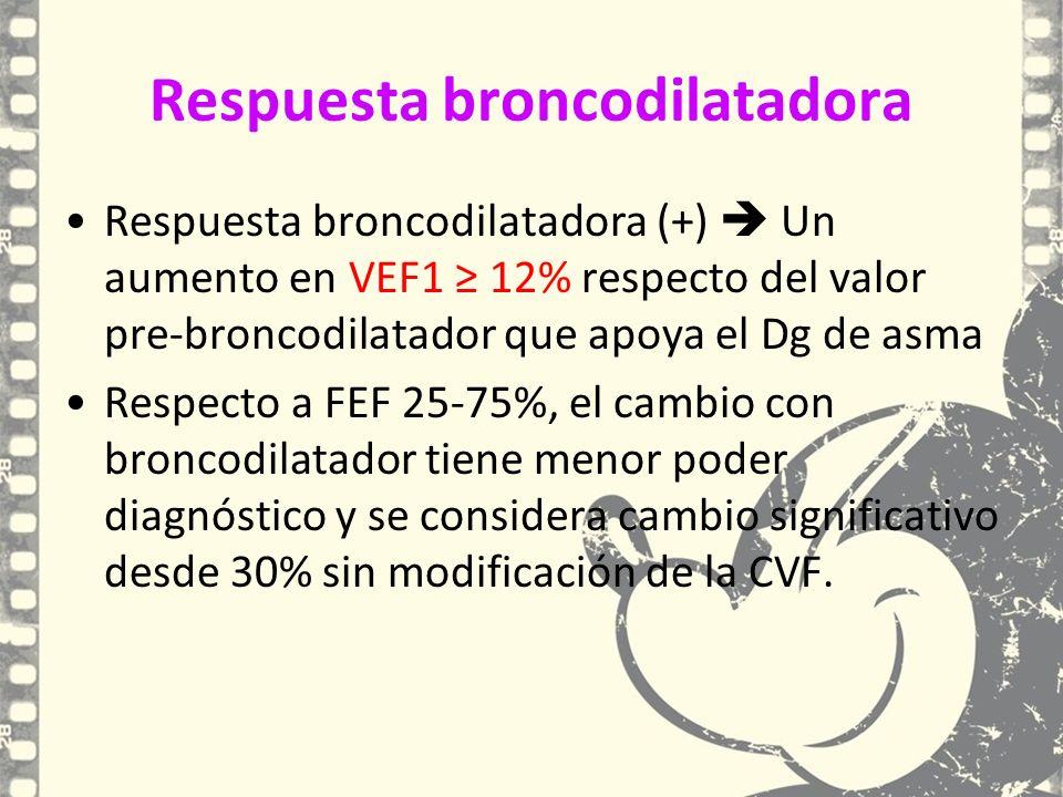 Respuesta broncodilatadora