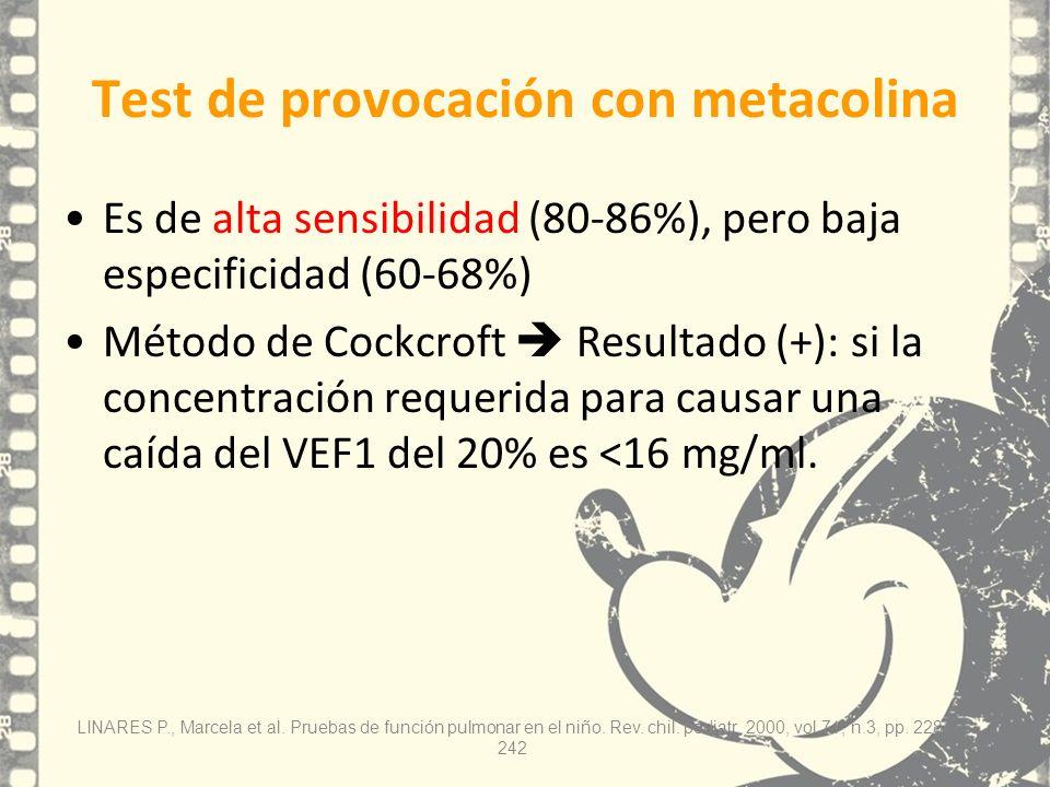 Test de provocación con metacolina