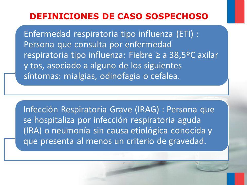 DEFINICIONES DE CASO SOSPECHOSO
