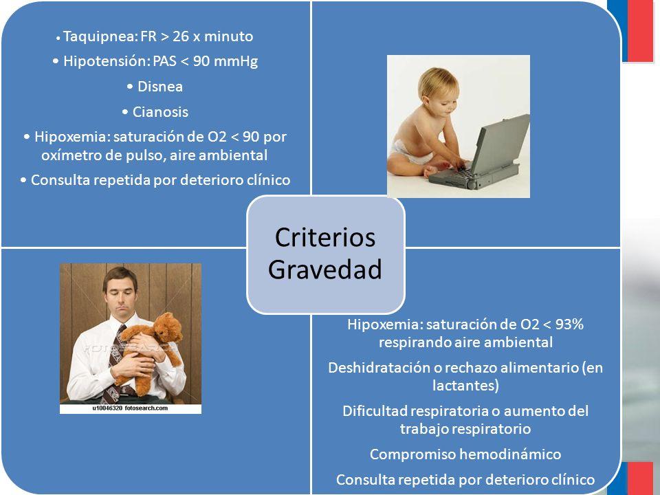Criterios Gravedad • Taquipnea: FR > 26 x minuto. • Hipotensión: PAS < 90 mmHg. • Disnea. • Cianosis.