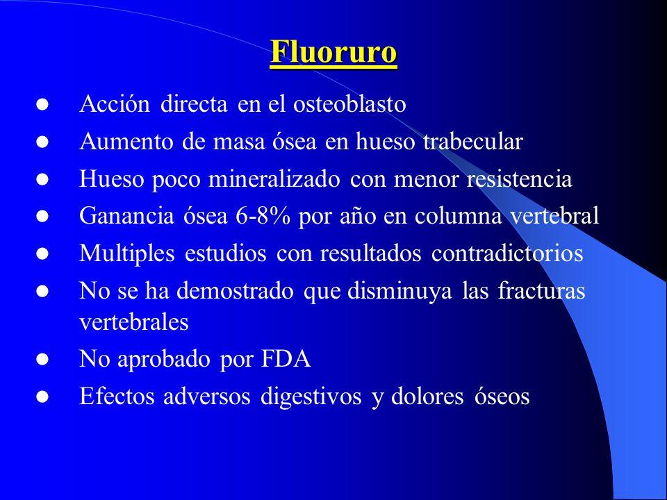 Fluoruro Acción directa en el osteoblasto