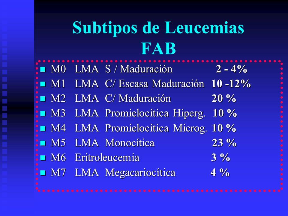 Subtipos de Leucemias FAB