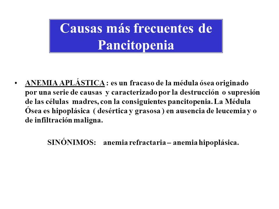 Causas más frecuentes de Pancitopenia
