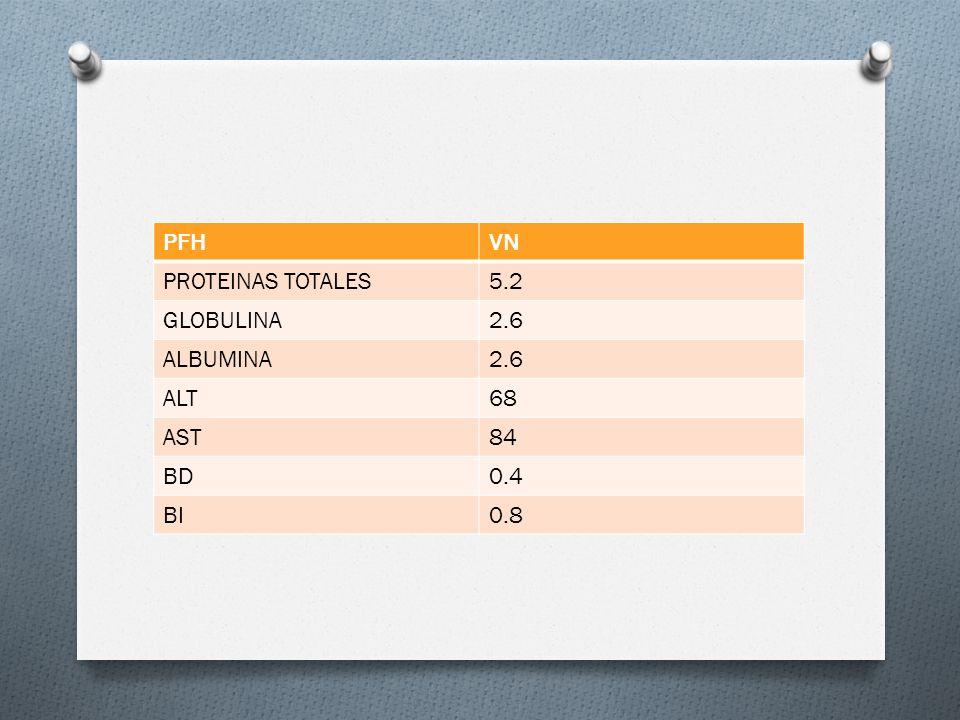 PFH VN PROTEINAS TOTALES 5.2 GLOBULINA 2.6 ALBUMINA ALT 68 AST 84 BD 0.4 BI 0.8