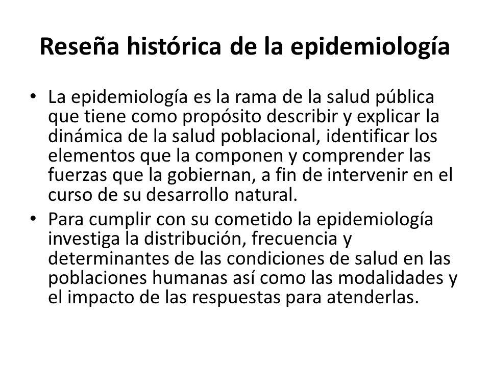 Reseña histórica de la epidemiología