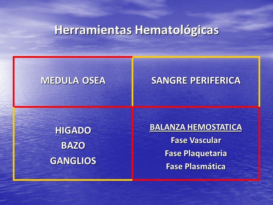 Herramientas Hematológicas