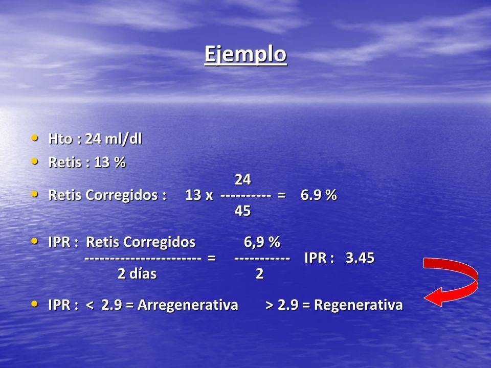 Ejemplo Hto : 24 ml/dl Retis : 13 % 24