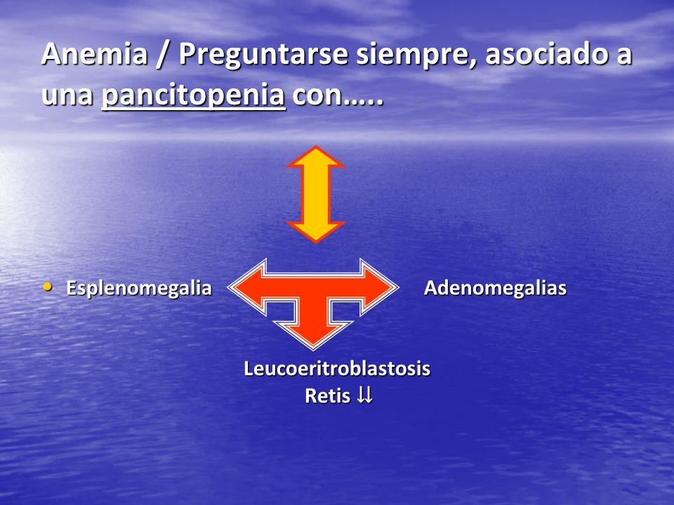 Anemia / Preguntarse siempre, asociado a una pancitopenia con…..