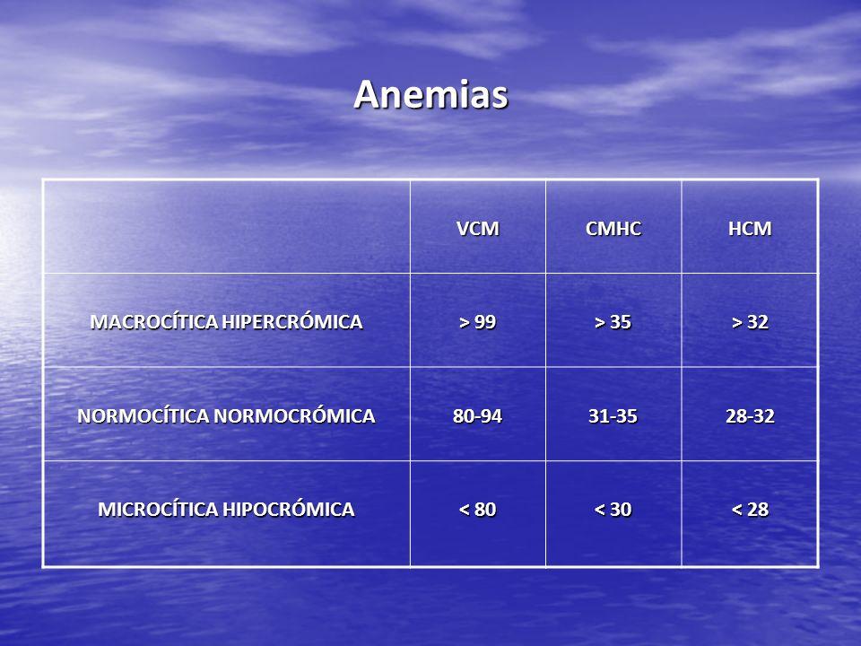 Anemias VCM CMHC HCM MACROCÍTICA HIPERCRÓMICA > 99 > 35 > 32