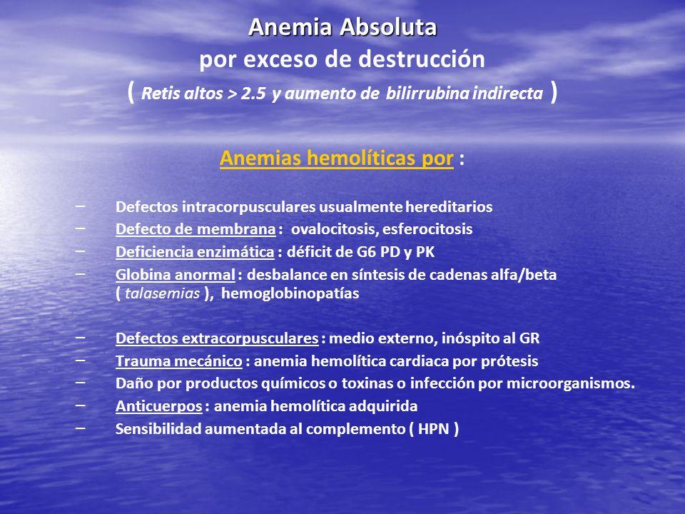 Anemias hemolíticas por :