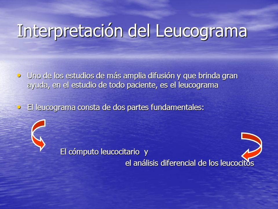 Interpretación del Leucograma