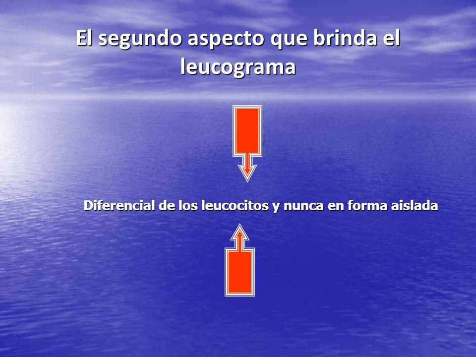 El segundo aspecto que brinda el leucograma