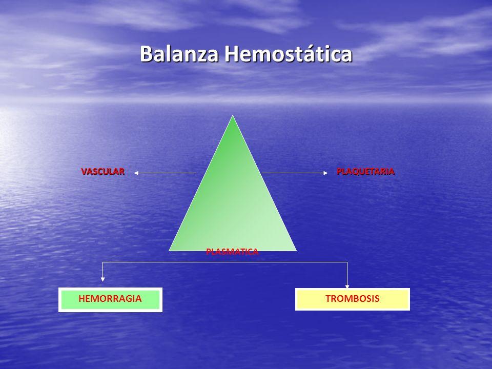 Balanza Hemostática HEMORRAGIA TROMBOSIS VASCULAR PLAQUETARIA