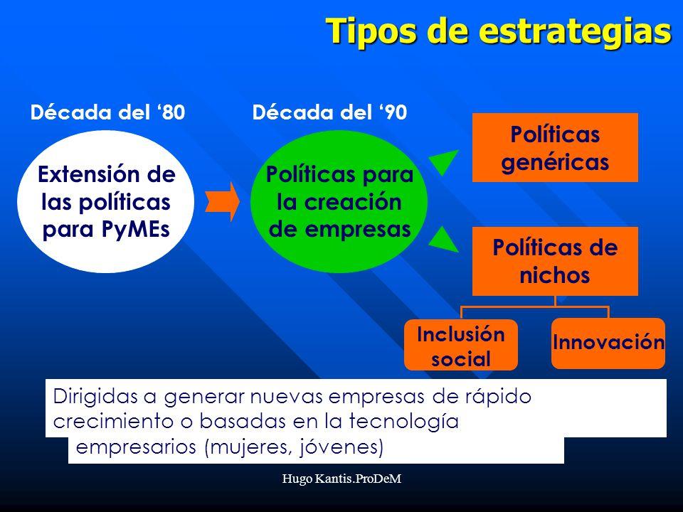 Tipos de estrategias Políticas genéricas