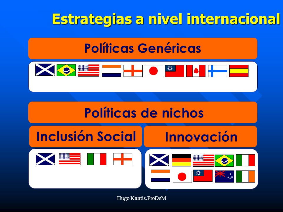 Estrategias a nivel internacional