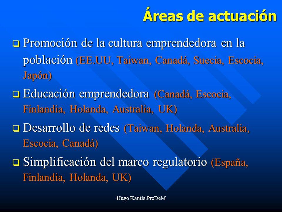 Áreas de actuación Promoción de la cultura emprendedora en la población (EE.UU, Taiwan, Canadá, Suecia, Escocia, Japón)